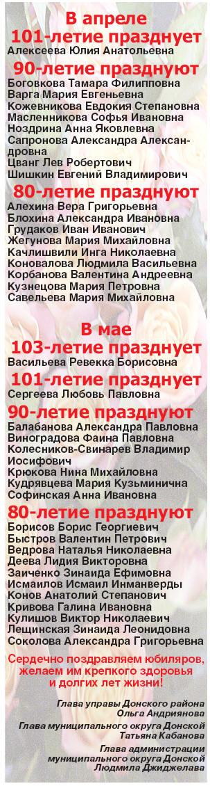 Как получить медицинскую книжку Москва Донской